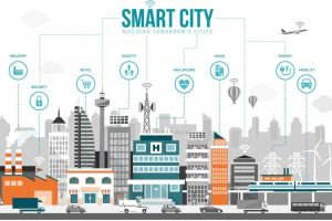 Smart City Experience: De slimme stad van de toekomst #smart #city #future