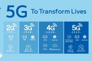 [Opvallend] 5G: Goedkeuring nieuwe EU-telecomregelgeving
