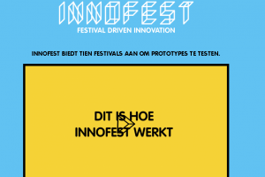 Innofest: 'Afval scheiden met gamification, realtime watercontroles plus crowdmanagement op basis van emoties'