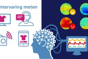 [Onderzoek] 'Erasmus University (RSM) heeft een algoritme ontwikkeld om emotionele ervaringen van klanten te meten'