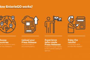 'Copy & paste' werkt niet: 'Nieuw platform om bedrijfsnieuws internationaal te distribueren'