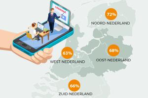 [Onderzoek] Onderwijsprofessionals: 'Meer dan de helft blijft graag vaker digitaal lesgeven'