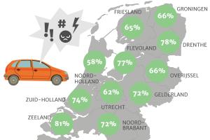 [Opvallend] '70 procent Nederlanders vindt agressie in verkeer toegenomen'