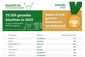 [Overzicht] Klachten.nl Awards: Telecom, postbedrijven en financiële diensten