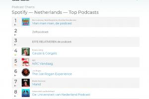Top podcastlijst: 'Veel radiomakers, voetbal, nieuws en humor'