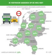 [Onderzoek] 'Kwart Nederlandse jongeren bang om auto te rijden'